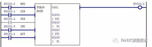 FANUC PMC功能指令详解(17):旋转控制指令
