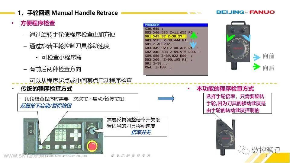 FANUC 0i-F PLUS 手轮回退功能应用