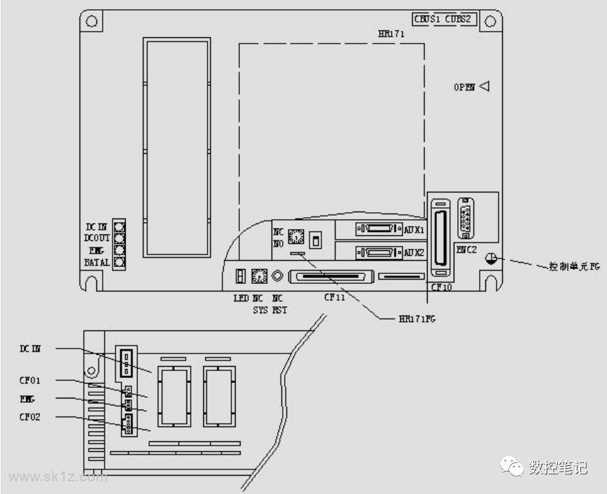 三菱E60/M64系统NC及基本I/O联接图