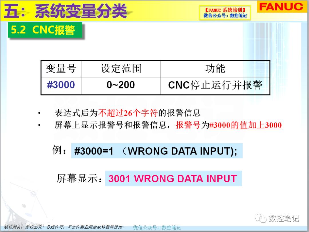 FANUC宏程序报警如何设定为中文汉字?