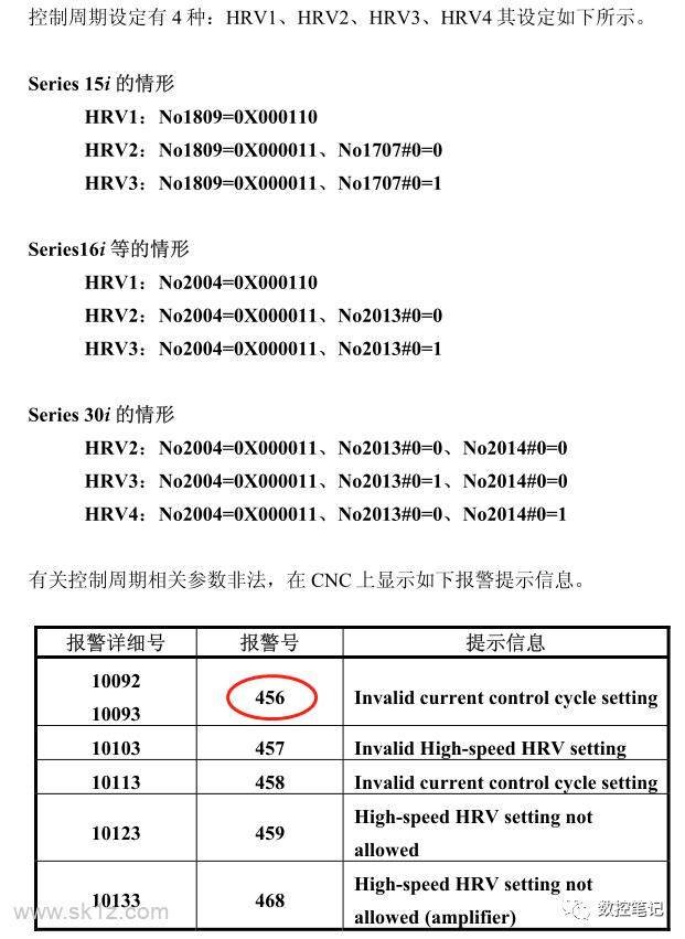FANUC系统SV0456 非法的电流回路报警