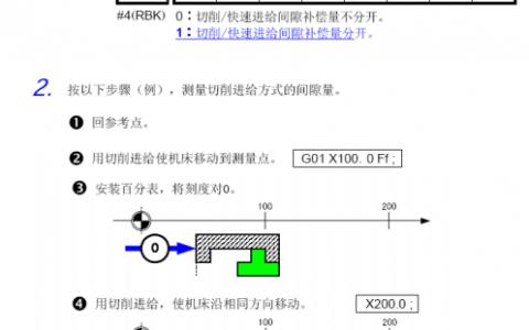 【资料】FANUC丝杆反向间隙调整步骤.pdf