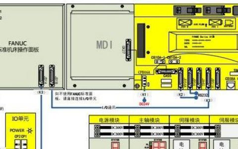 【资料】FANUC 31iB系统 综合接线图